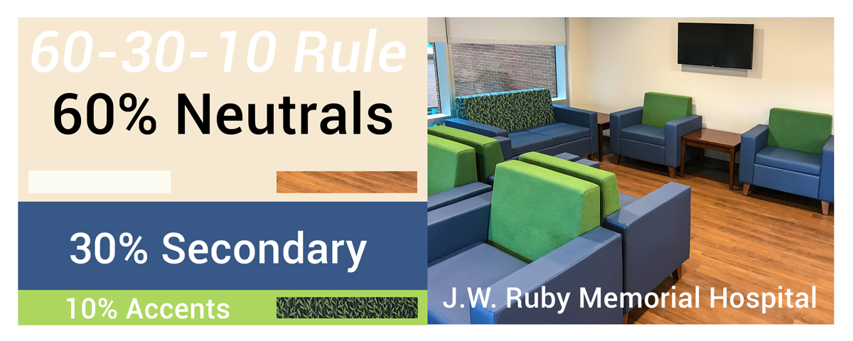 60 30 10 Rule for Color Psychology from Omega Commercial Interiors